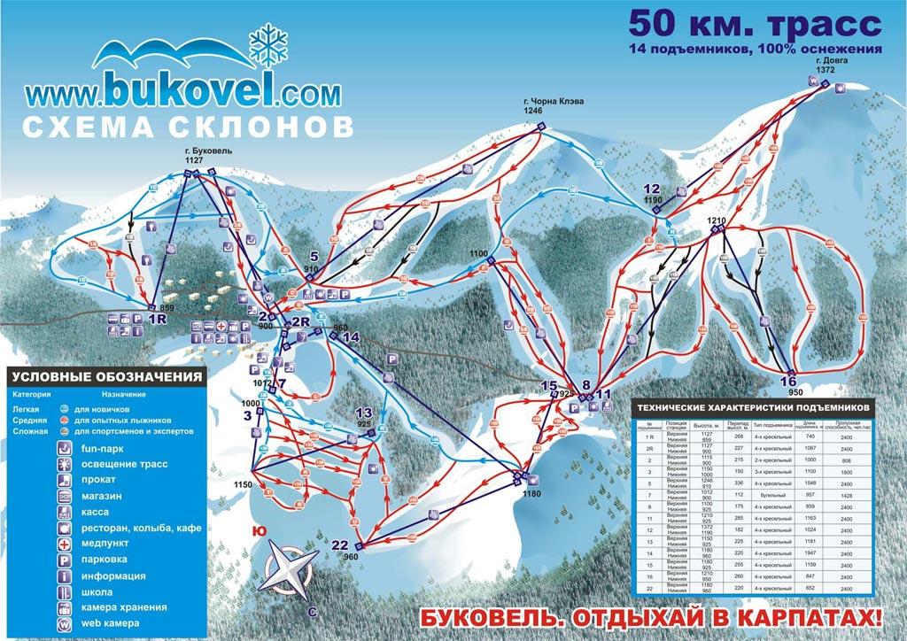 Горнолыжные трассы и подъемники ТК Буковель